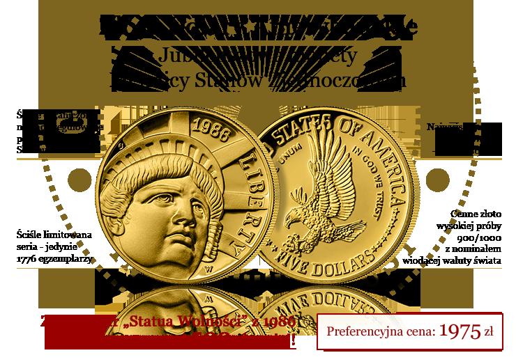 Jubileuszowe złote dolary Mennicy Stanów Zjednoczonych